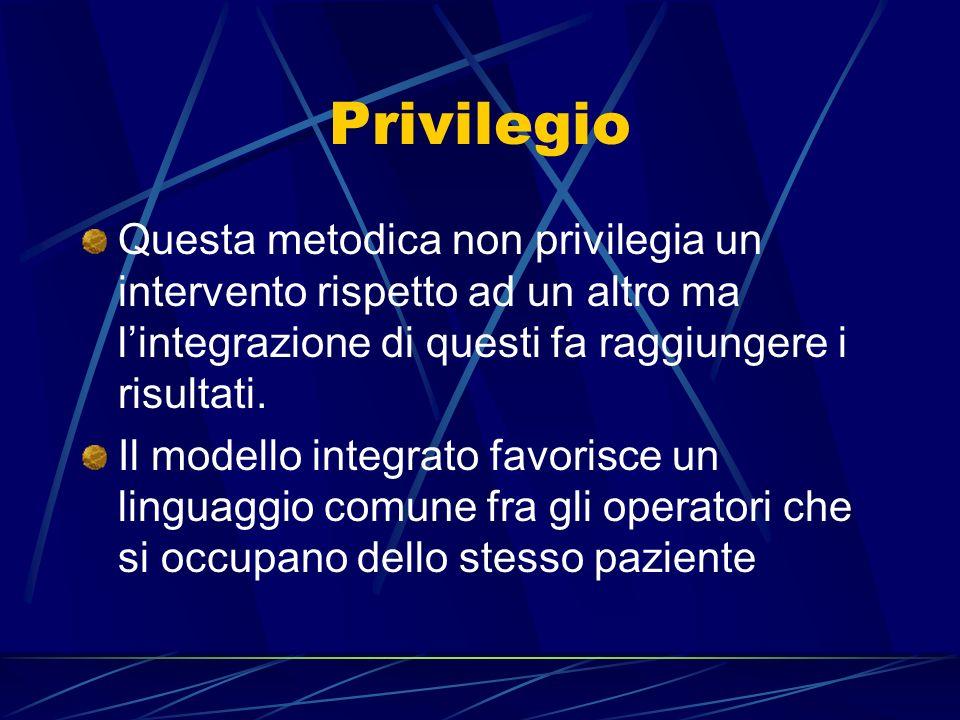 Privilegio Questa metodica non privilegia un intervento rispetto ad un altro ma lintegrazione di questi fa raggiungere i risultati. Il modello integra