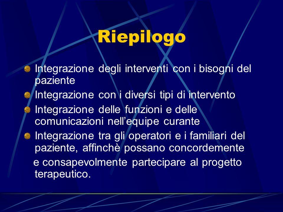 Riepilogo Integrazione degli interventi con i bisogni del paziente Integrazione con i diversi tipi di intervento Integrazione delle funzioni e delle c