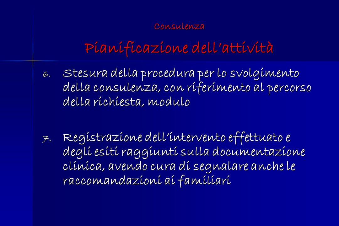 Consulenza Pianificazione dellattività 6. Stesura della procedura per lo svolgimento della consulenza, con riferimento al percorso della richiesta, mo