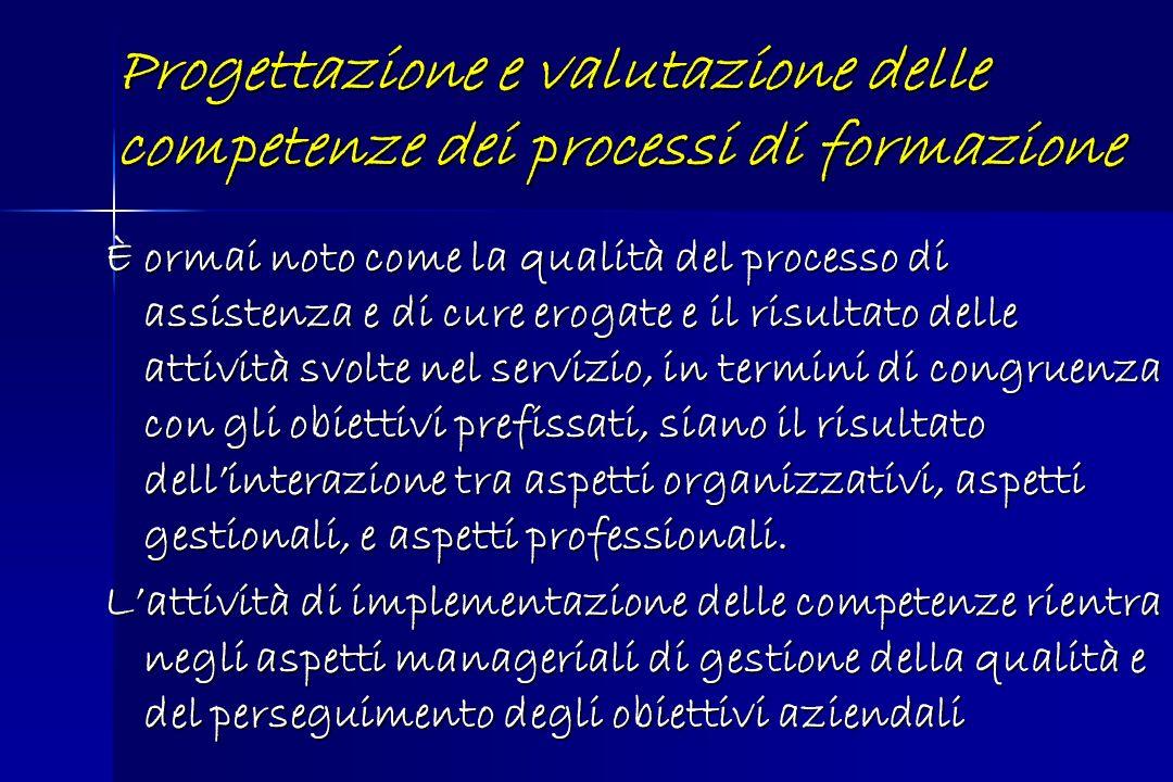 Progettazione e valutazione delle competenze dei processi di formazione È ormai noto come la qualità del processo di assistenza e di cure erogate e il