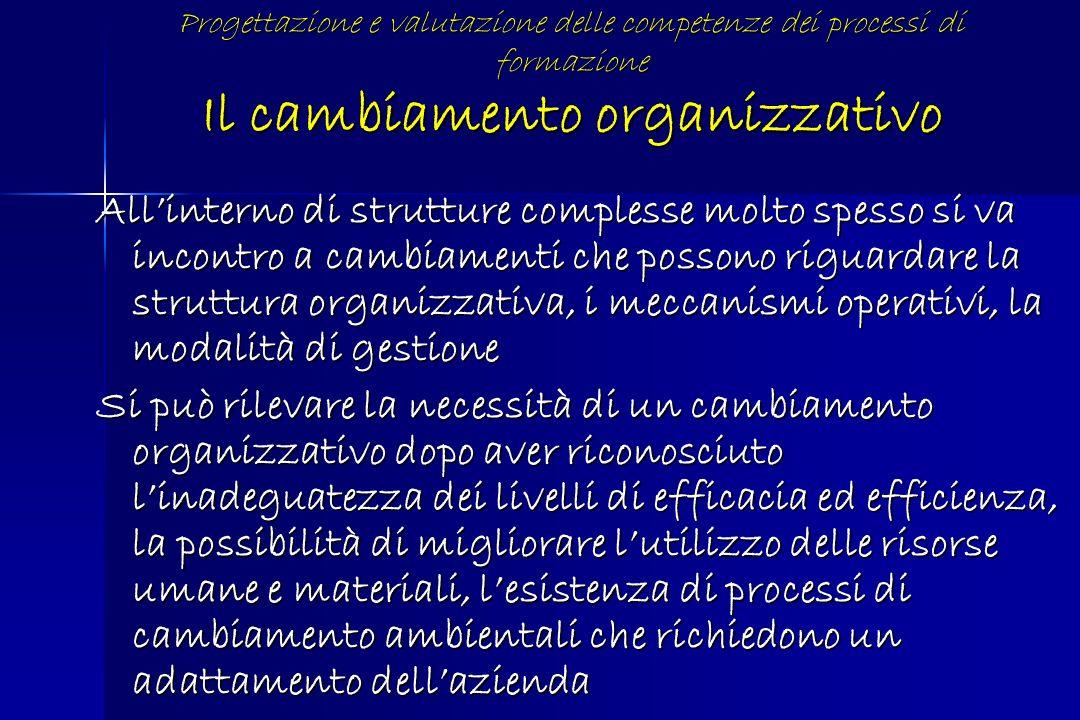 Progettazione e valutazione delle competenze dei processi di formazione Il cambiamento organizzativo Allinterno di strutture complesse molto spesso si