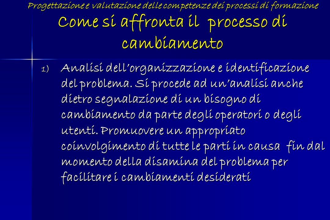 Progettazione e valutazione delle competenze dei processi di formazione Come si affronta il processo di cambiamento 1) Analisi dellorganizzazione e id
