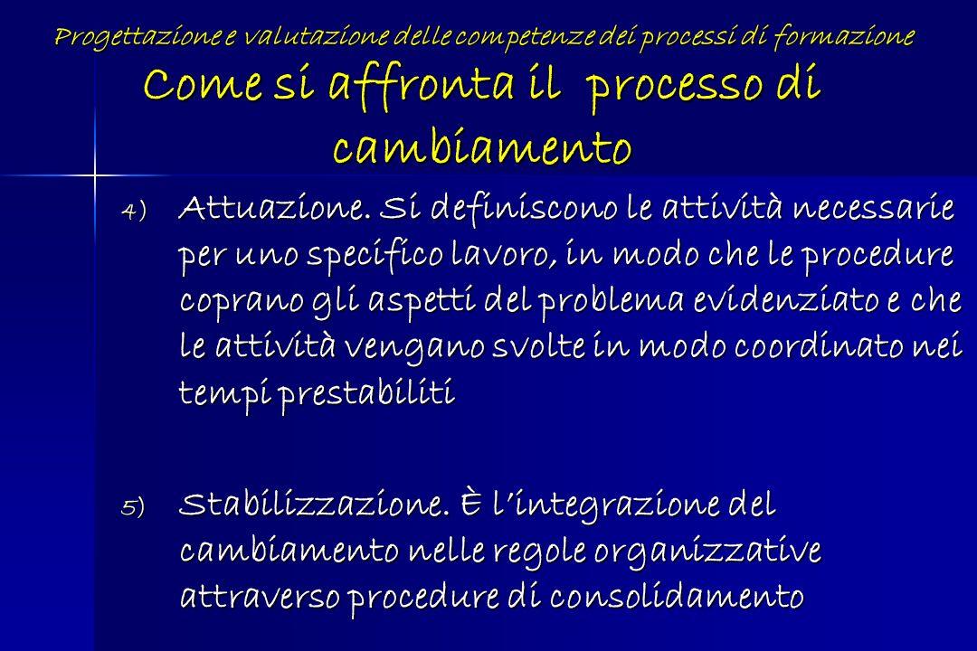 4) Attuazione. Si definiscono le attività necessarie per uno specifico lavoro, in modo che le procedure coprano gli aspetti del problema evidenziato e
