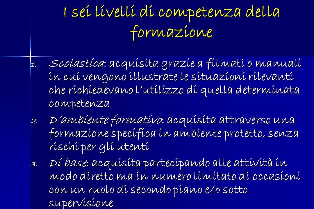 I sei livelli di competenza della formazione 1. Scolastica: acquisita grazie a filmati o manuali in cui vengono illustrate le situazioni rilevanti che