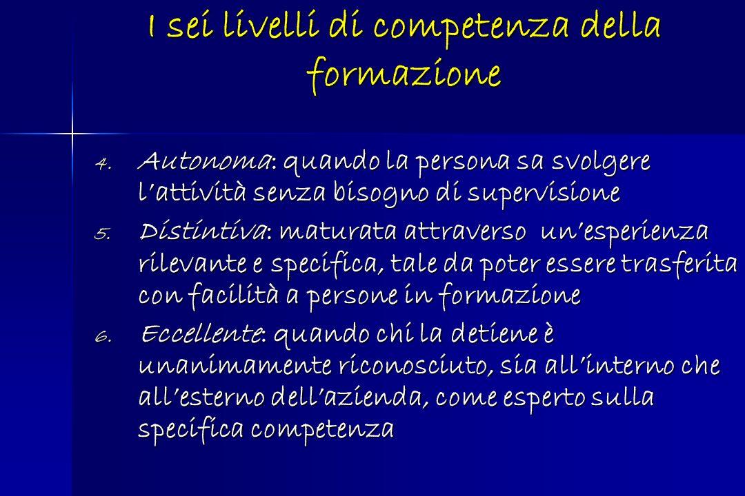 4. Autonoma: quando la persona sa svolgere lattività senza bisogno di supervisione 5. Distintiva: maturata attraverso unesperienza rilevante e specifi