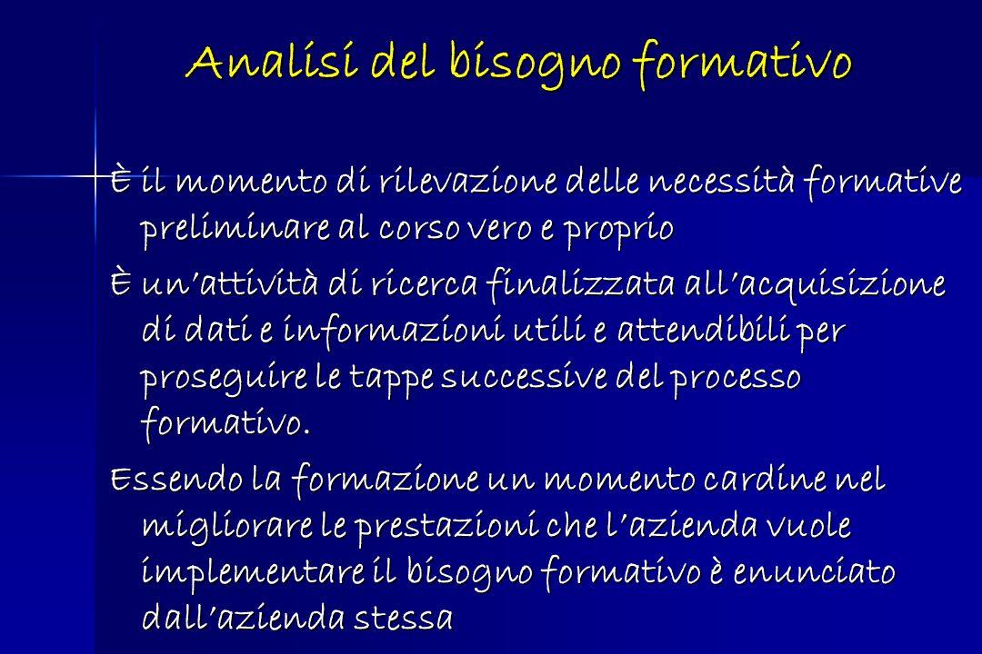 Analisi del bisogno formativo È il momento di rilevazione delle necessità formative preliminare al corso vero e proprio È unattività di ricerca finali