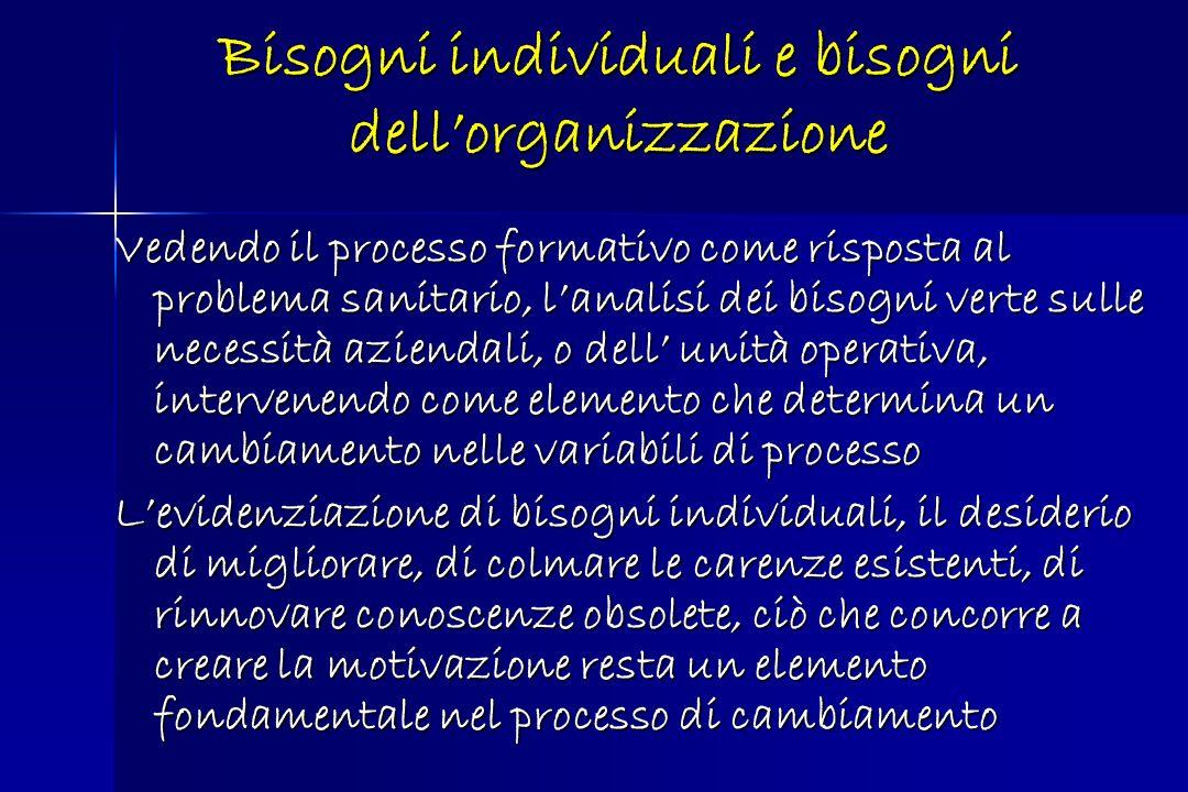 Bisogni individuali e bisogni dellorganizzazione Vedendo il processo formativo come risposta al problema sanitario, lanalisi dei bisogni verte sulle n