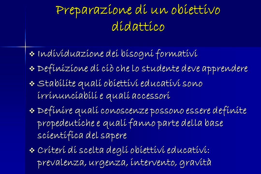 Preparazione di un obiettivo didattico Individuazione dei bisogni formativi Individuazione dei bisogni formativi Definizione di ciò che lo studente de