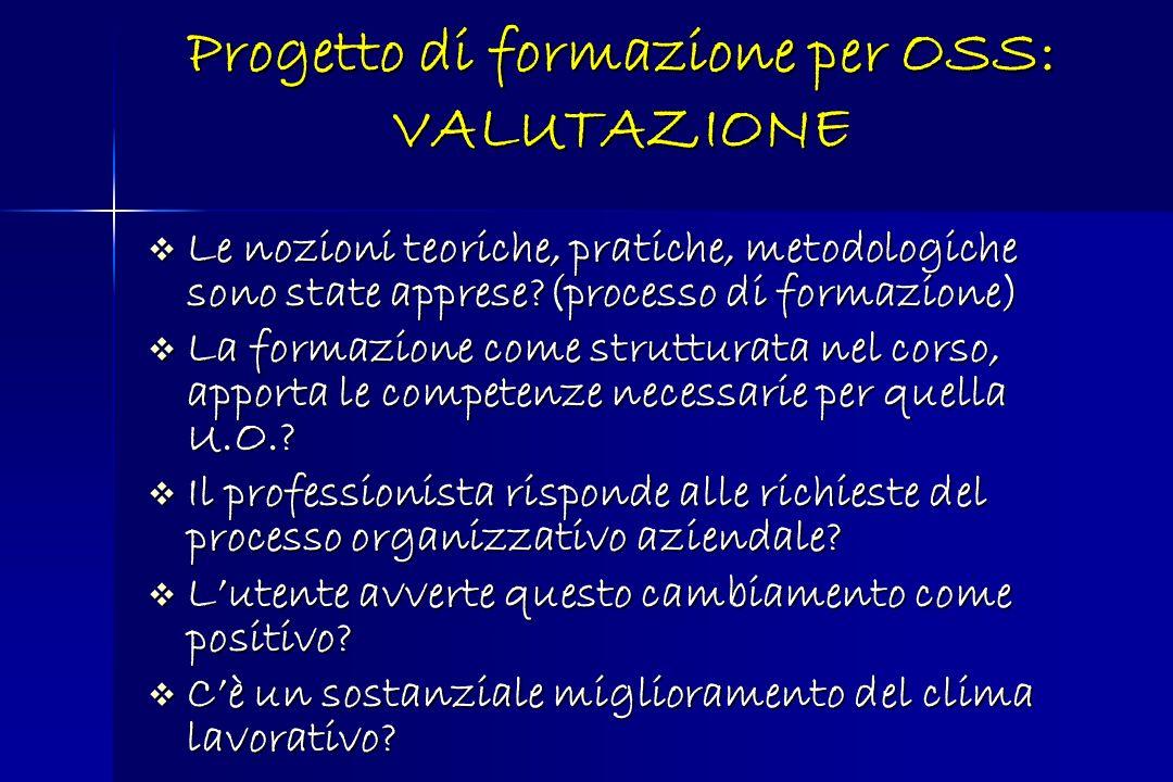 Progetto di formazione per OSS: VALUTAZIONE Le nozioni teoriche, pratiche, metodologiche sono state apprese?(processo di formazione) Le nozioni teoric