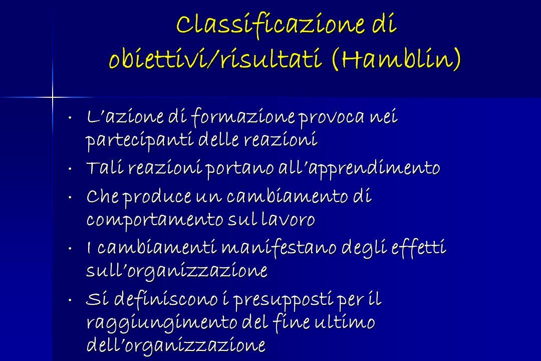 Classificazione di obiettivi/risultati (Hamblin) Lazione di formazione provoca nei partecipanti delle reazioni Lazione di formazione provoca nei parte