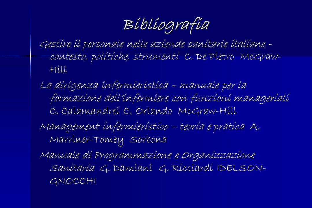 Bibliografia Gestire il personale nelle aziende sanitarie italiane - contesto, politiche, strumenti C. De Pietro McGraw- Hill La dirigenza infermieris