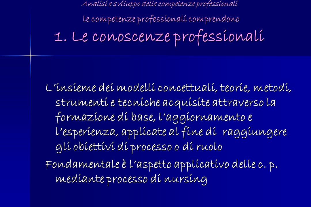 Linsieme dei modelli concettuali, teorie, metodi, strumenti e tecniche acquisite attraverso la formazione di base, laggiornamento e lesperienza, appli