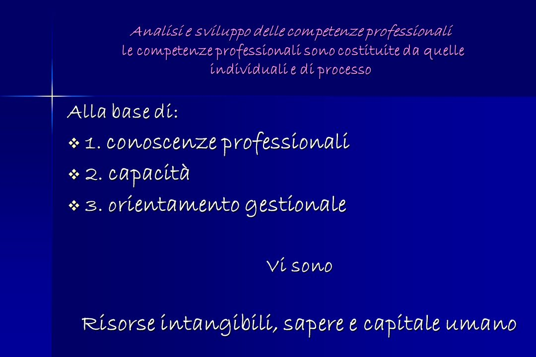 Alla base di: 1. conoscenze professionali 1. conoscenze professionali 2. capacità 2. capacità 3. o rientamento gestionale 3. o rientamento gestionale