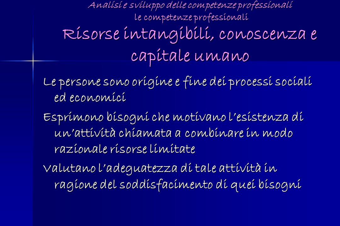 Analisi e sviluppo delle competenze professionali le competenze professionali Risorse intangibili, conoscenza e capitale umano Le persone sono origine