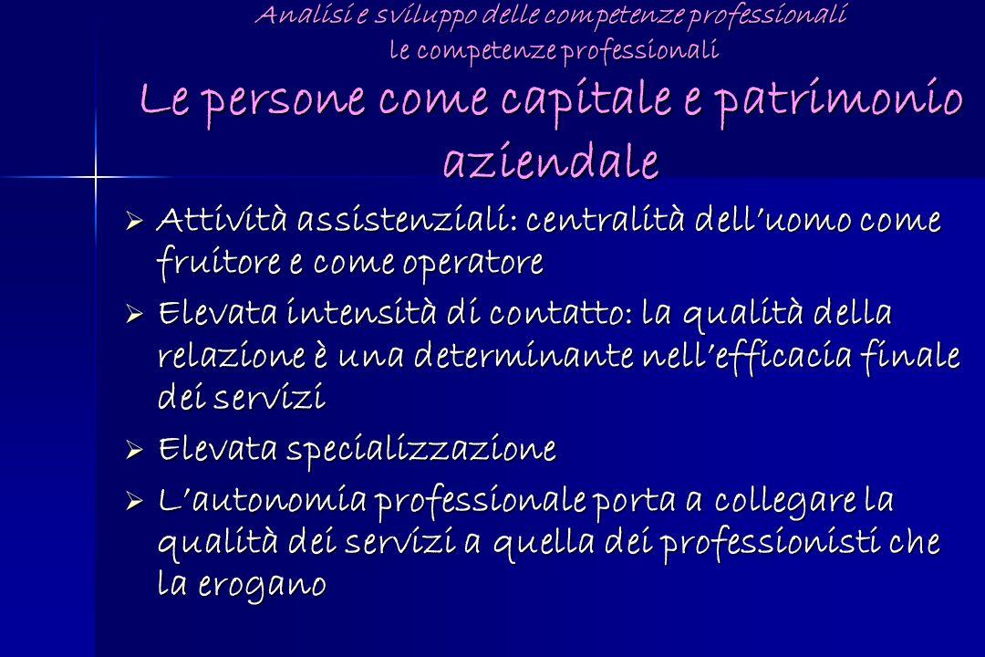 Analisi e sviluppo delle competenze professionali le competenze professionali Le persone come capitale e patrimonio aziendale Attività assistenziali: