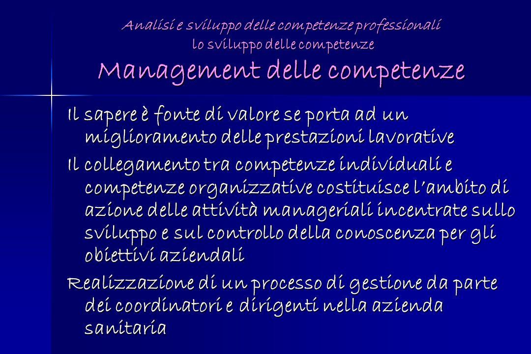 Analisi e sviluppo delle competenze professionali lo sviluppo delle competenze Management delle competenze Il sapere è fonte di valore se porta ad un