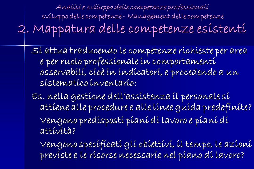 Analisi e sviluppo delle competenze professionali sviluppo delle competenze - Management delle competenze 2. Mappatura delle competenze esistenti Si a