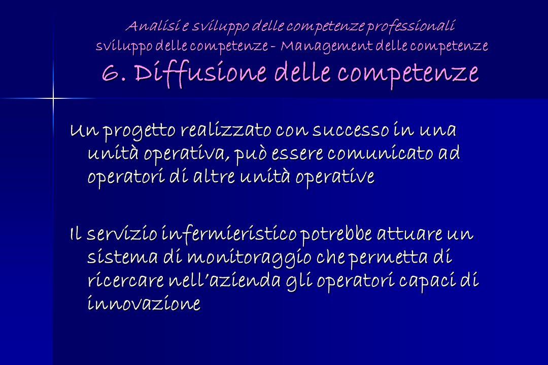 Analisi e sviluppo delle competenze professionali sviluppo delle competenze - Management delle competenze 6. Diffusione delle competenze Un progetto r