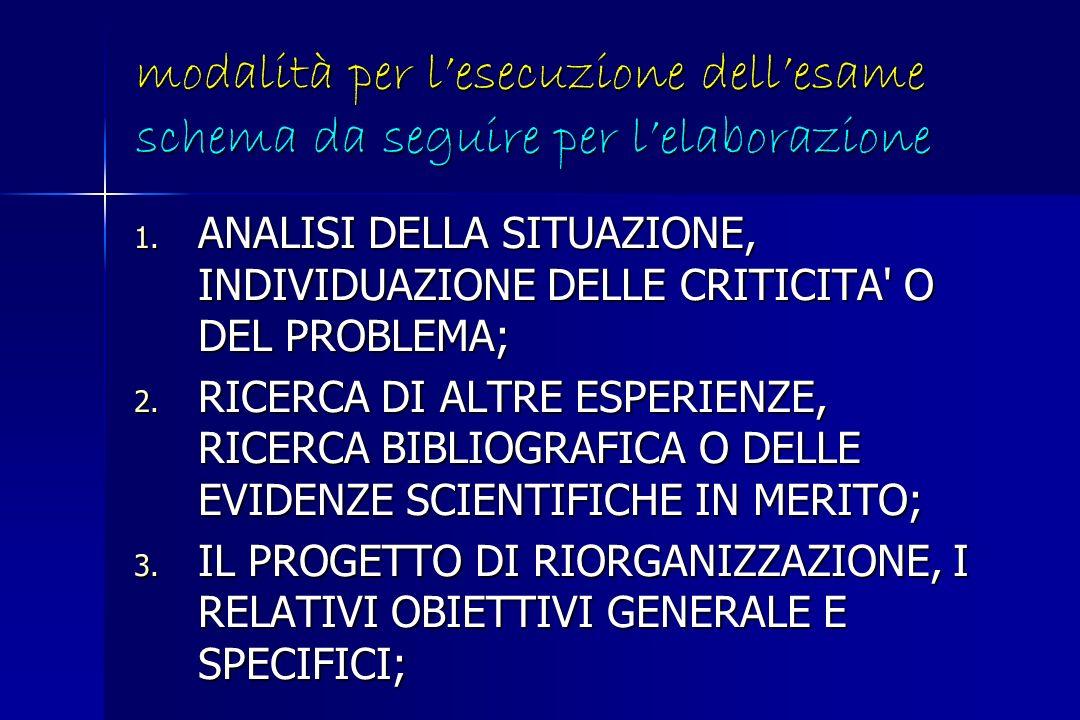 modalità per lesecuzione dellesame schema da seguire per lelaborazione 4.