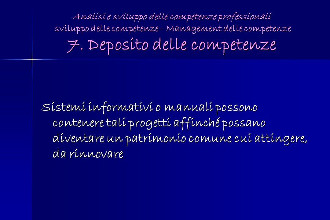 Analisi e sviluppo delle competenze professionali sviluppo delle competenze - Management delle competenze 7. Deposito delle competenze Sistemi informa