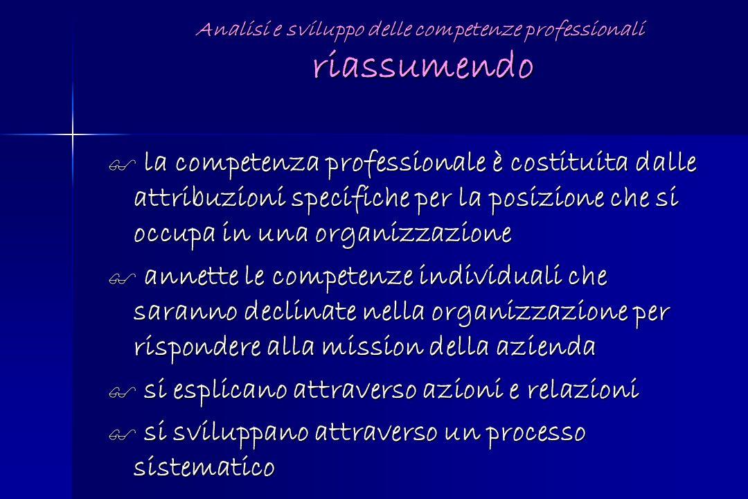 la competenza professionale è costituita dalle attribuzioni specifiche per la posizione che si occupa in una organizzazione la competenza professional