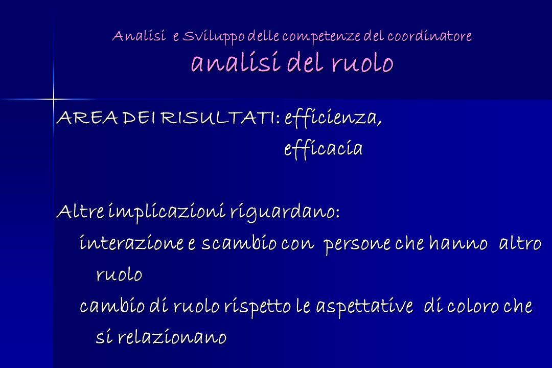 Analisi e Sviluppo delle competenze del coordinatore analisi del ruolo AREA DEI RISULTATI: efficienza, efficacia efficacia Altre implicazioni riguarda