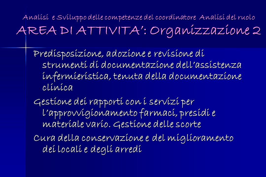 Analisi e Sviluppo delle competenze del coordinatore Analisi del ruolo AREA DI ATTIVITA: Organizzazione 2 Predisposizione, adozione e revisione di str