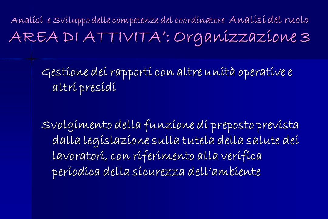 Gestione dei rapporti con altre unità operative e altri presidi Svolgimento della funzione di preposto prevista dalla legislazione sulla tutela della