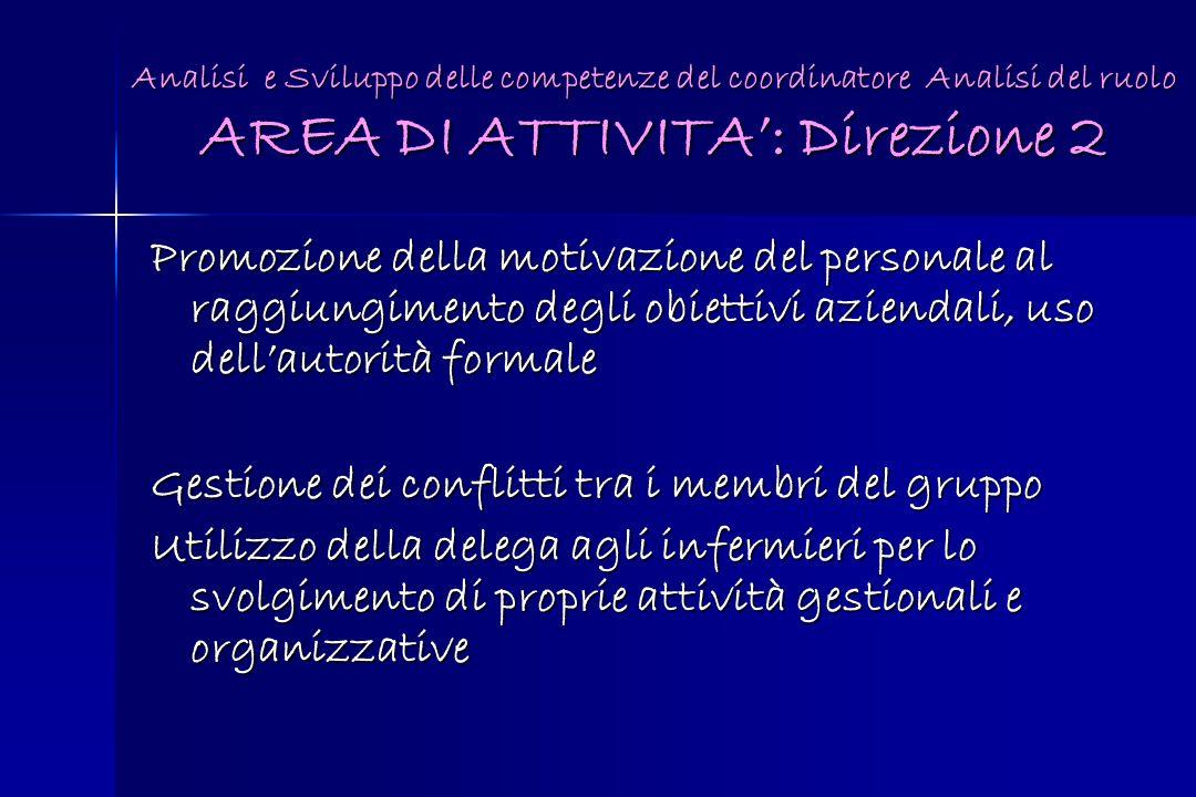 Analisi e Sviluppo delle competenze del coordinatore Analisi del ruolo AREA DI ATTIVITA: Direzione 2 Promozione della motivazione del personale al rag