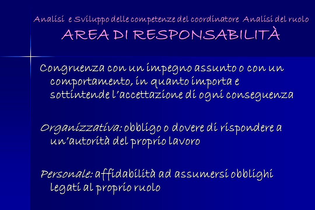 Analisi e Sviluppo delle competenze del coordinatore Analisi del ruolo AREA DI RESPONSABILITÀ Congruenza con un impegno assunto o con un comportamento