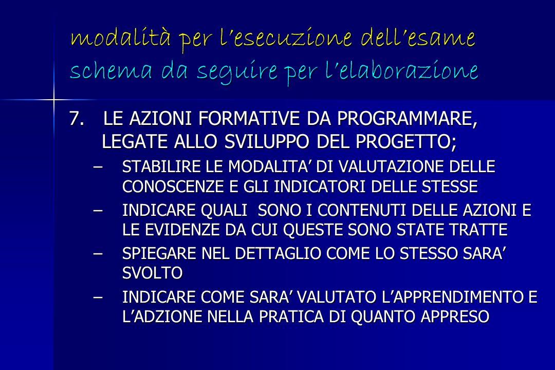 modalità per lesecuzione dellesame schema da seguire per lelaborazione 8.