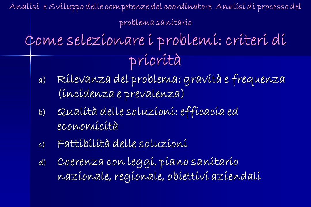 Analisi e Sviluppo delle competenze del coordinatore Analisi di processo del problema sanitario Come selezionare i problemi: criteri di priorità a) Ri