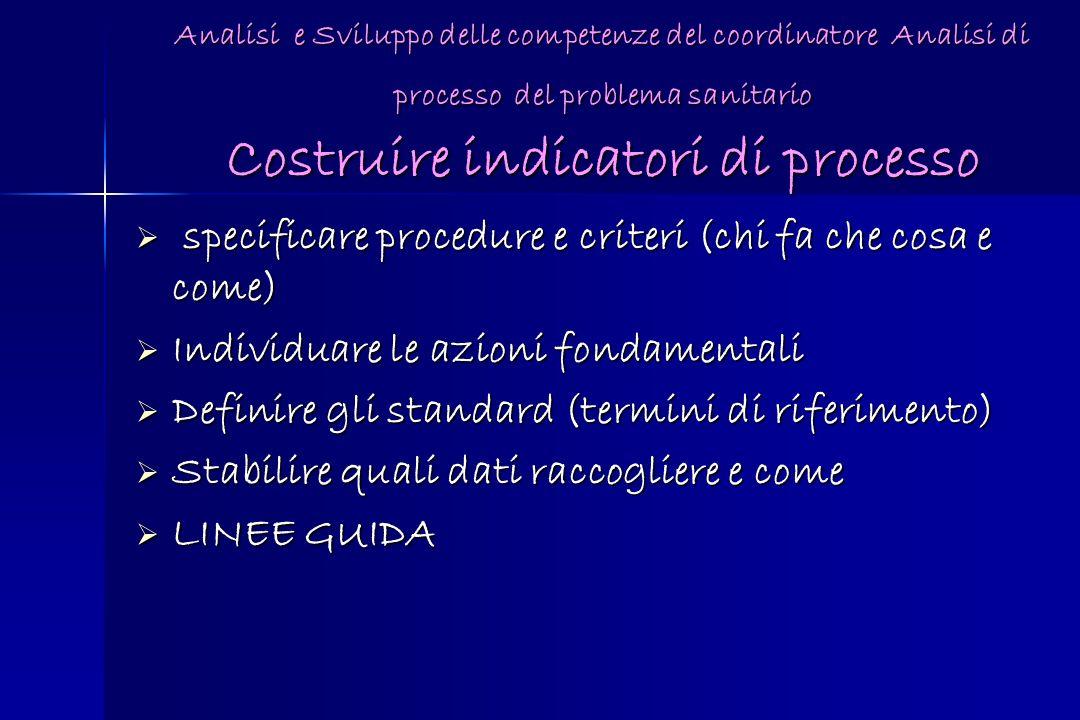Analisi e Sviluppo delle competenze del coordinatore Analisi di processo del problema sanitario Costruire indicatori di processo specificare procedure