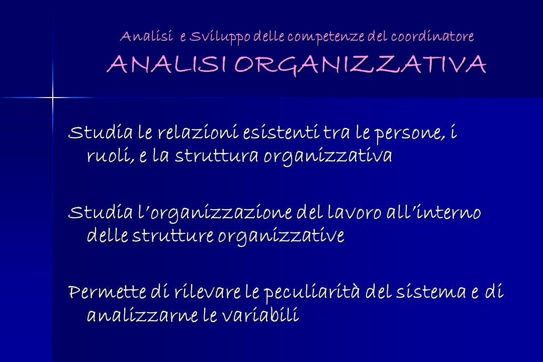 Analisi e Sviluppo delle competenze del coordinatore ANALISI ORGANIZZATIVA Studia le relazioni esistenti tra le persone, i ruoli, e la struttura organ