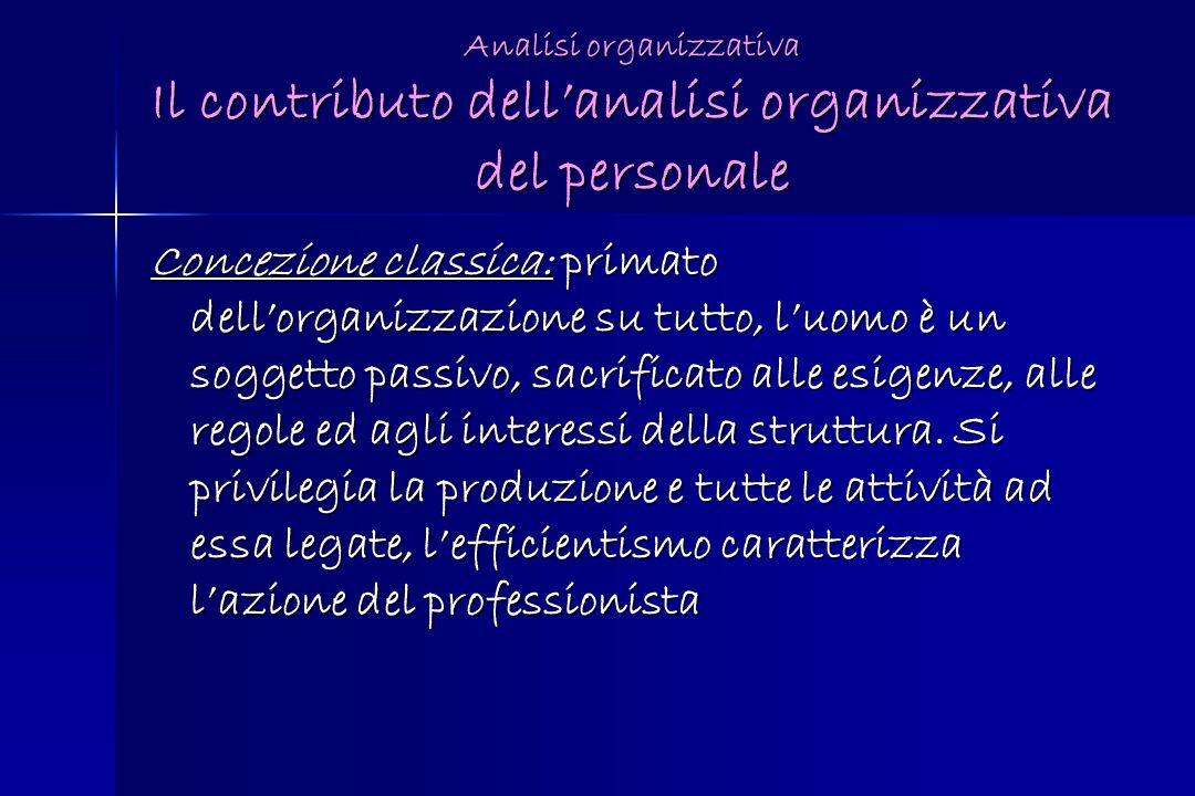 Analisi organizzativa Il contributo dellanalisi organizzativa del personale Concezione classica: primato dellorganizzazione su tutto, luomo è un sogge