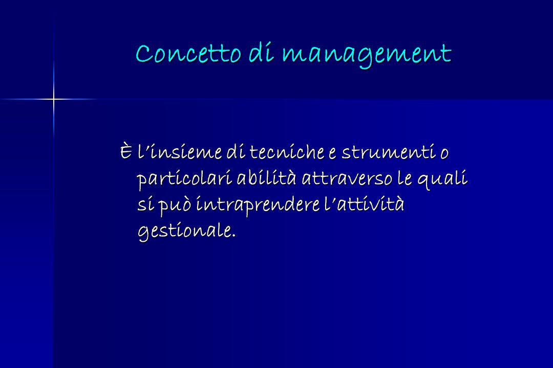 Concetto di management È linsieme di tecniche e strumenti o particolari abilità attraverso le quali si può intraprendere lattività gestionale.
