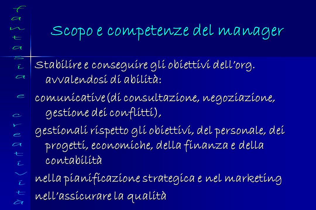 Scopo e competenze del manager Stabilire e conseguire gli obiettivi dellorg. avvalendosi di abilità: comunicative(di consultazione, negoziazione, gest