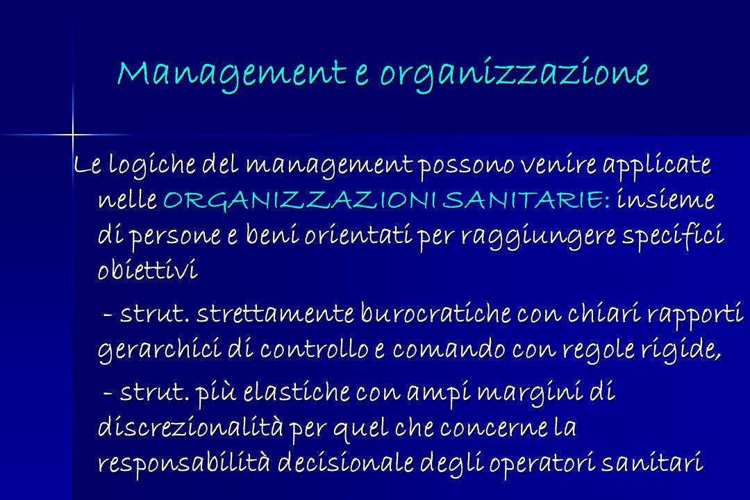 Management e organizzazione Le logiche del management possono venire applicate nelle ORGANIZZAZIONI SANITARIE: insieme di persone e beni orientati per