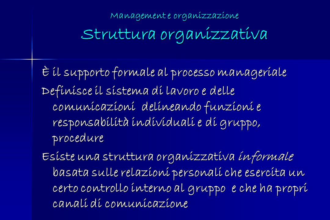 Management e organizzazione Struttura organizzativa È il supporto formale al processo manageriale Definisce il sistema di lavoro e delle comunicazioni