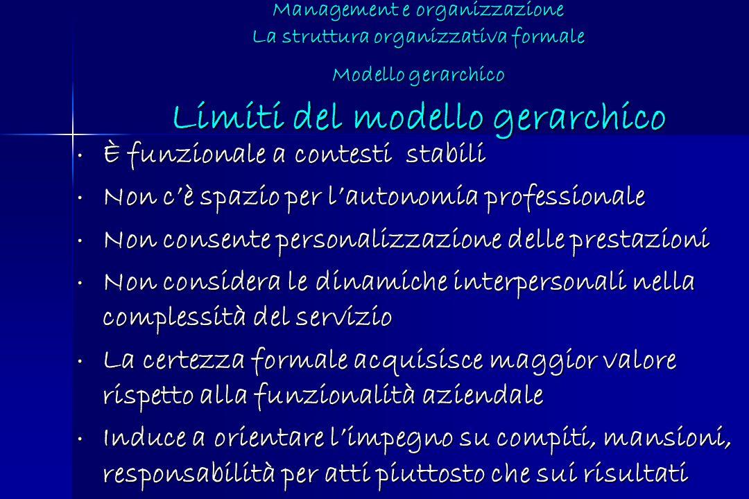 Management e organizzazione La struttura organizzativa formale Modello gerarchico Limiti del modello gerarchico È funzionale a contesti stabili È funz