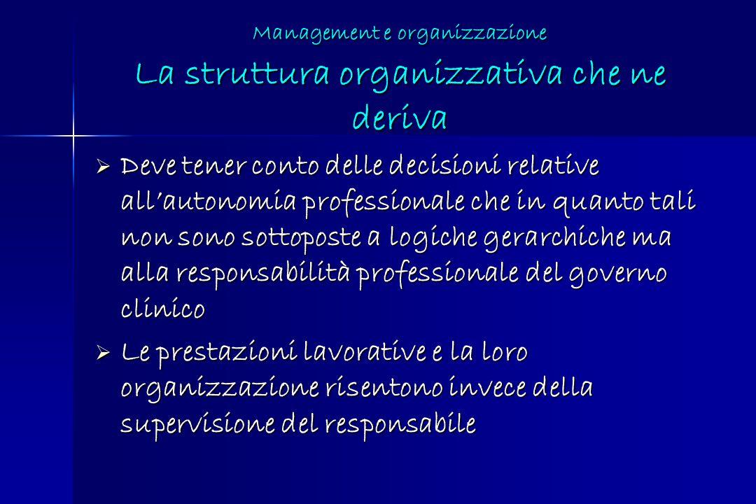 Management e organizzazione La struttura organizzativa che ne deriva Deve tener conto delle decisioni relative allautonomia professionale che in quant