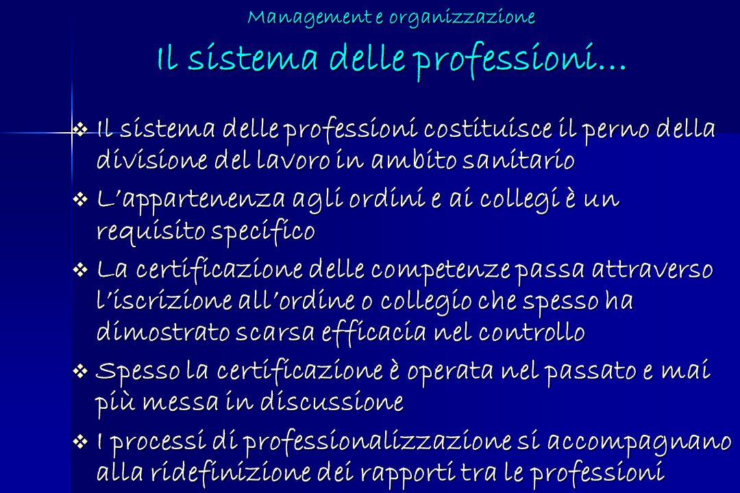 Management e organizzazione Il sistema delle professioni… Il sistema delle professioni costituisce il perno della divisione del lavoro in ambito sanit
