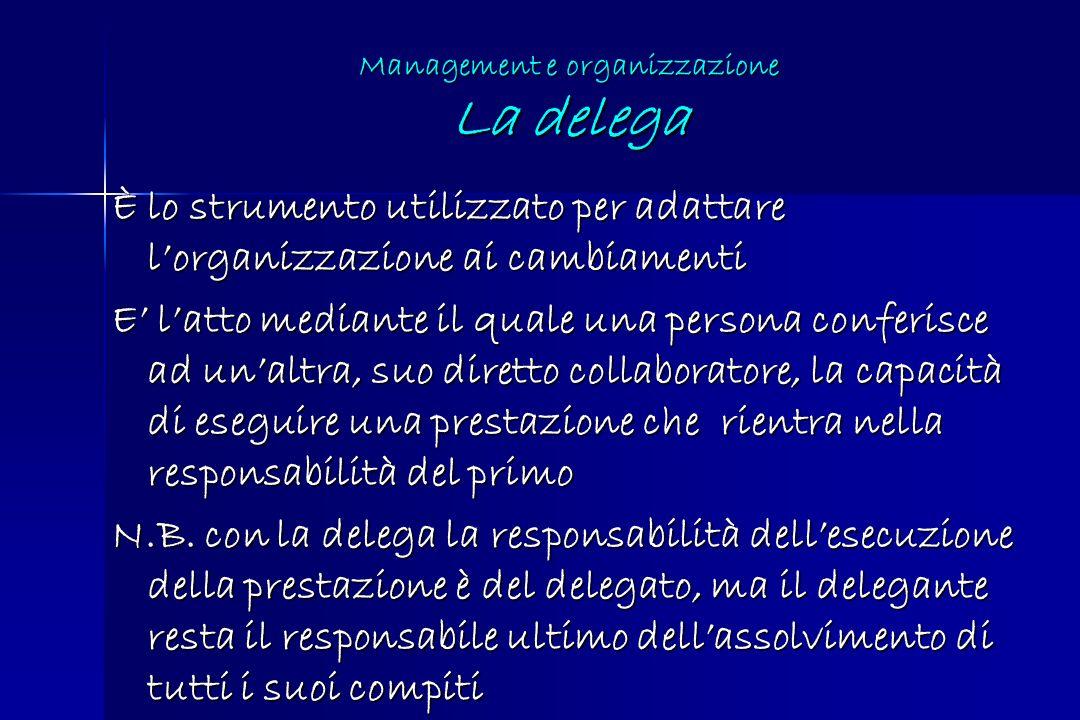 Management e organizzazione La delega È lo strumento utilizzato per adattare lorganizzazione ai cambiamenti E latto mediante il quale una persona conf