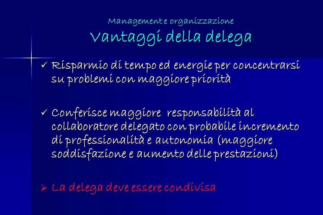 Management e organizzazione Vantaggi della delega Risparmio di tempo ed energie per concentrarsi su problemi con maggiore priorità Risparmio di tempo
