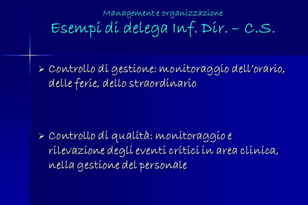 Management e organizzazione Esempi di delega Inf. Dir. – C.S. Controllo di gestione: monitoraggio dellorario, delle ferie, dello straordinario Control