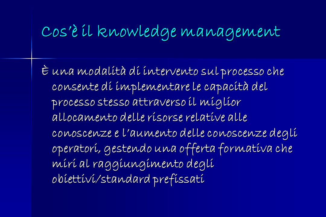 Cosè il knowledge management È una modalità di intervento sul processo che consente di implementare le capacità del processo stesso attraverso il migl