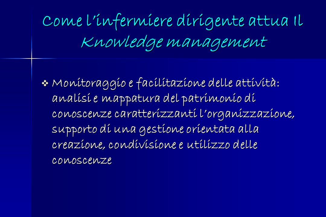 Come linfermiere dirigente attua Il Knowledge management Monitoraggio e facilitazione delle attività: analisi e mappatura del patrimonio di conoscenze