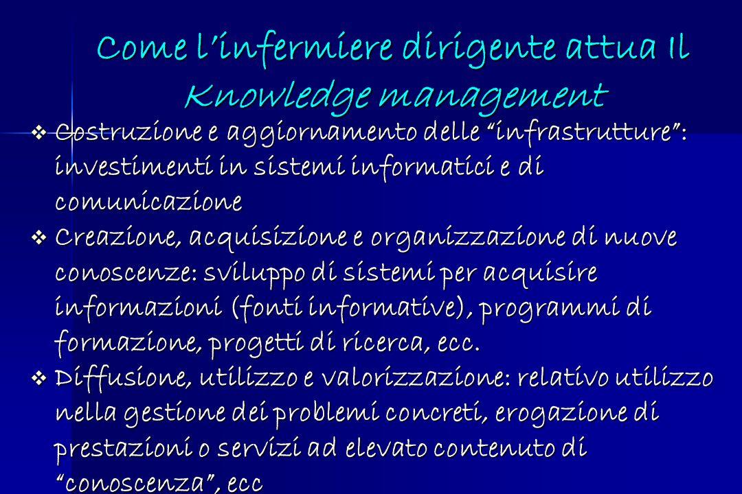 Costruzione e aggiornamento delle infrastrutture: investimenti in sistemi informatici e di comunicazione Costruzione e aggiornamento delle infrastrutt