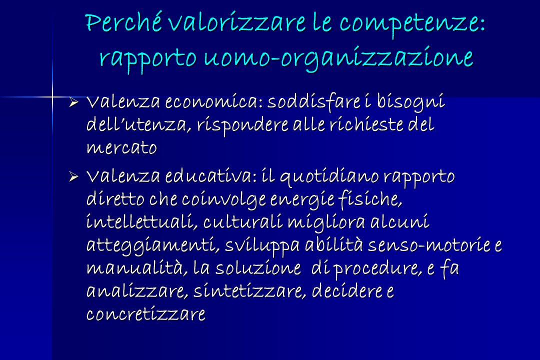 Perché valorizzare le competenze: rapporto uomo-organizzazione Valenza economica: soddisfare i bisogni dellutenza, rispondere alle richieste del merca