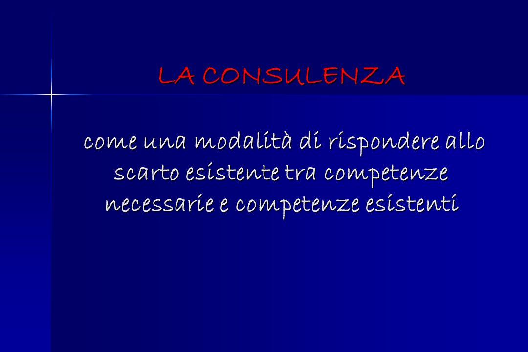 LA CONSULENZA come una modalità di rispondere allo scarto esistente tra competenze necessarie e competenze esistenti